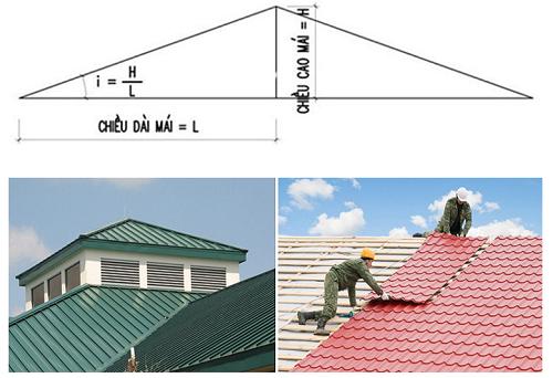 Tiêu chuẩn độ dốc mái tôn