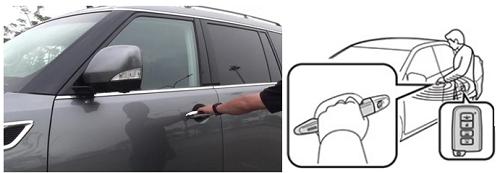 mở khóa cửa ô tô