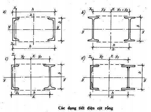 kết cấu cột nhà 2 tầng