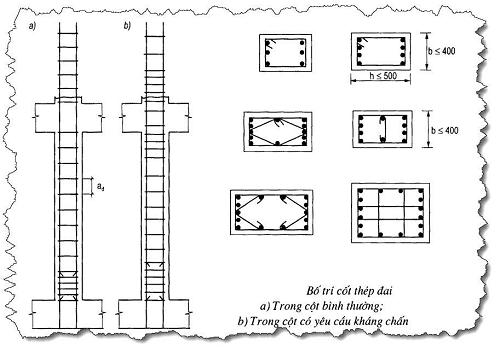 thép cột nhà 2 tầng