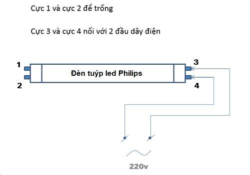 Cách lắp bóng đèn led hiệu Phillip