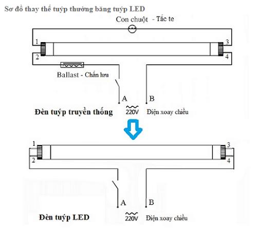 Cách lắp bóng đèn led trên máng đèn huỳnh quang