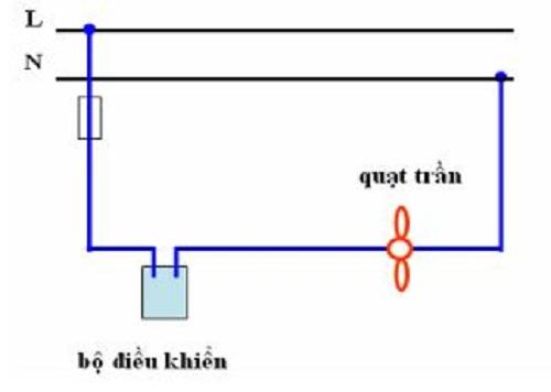 Đấu điện quạt trần có điều khiển đơn giản