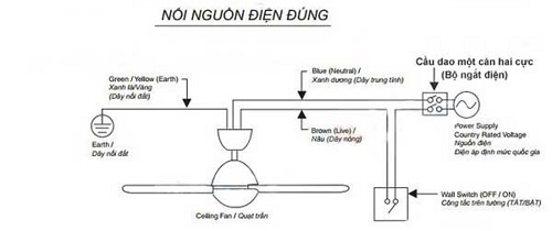Cách đấu điện quạt trần đơn gản